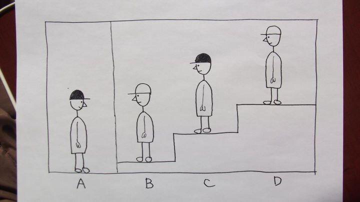 某幼稚舎の入学試験問題