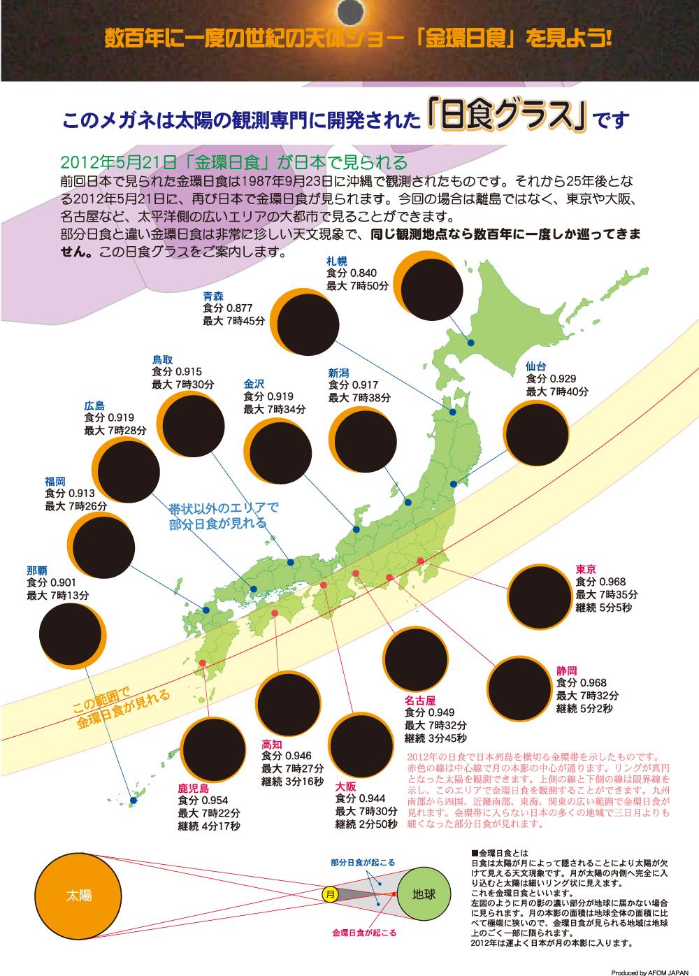 *日本人口中的金環日食:暌違54年的金戒指-日環食 3