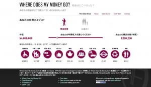 税金はどこへ行った? 横浜市 Where Does My Money Go?